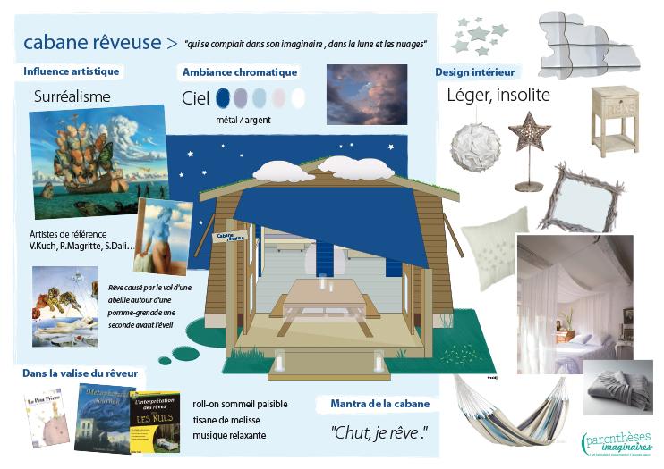 concept-parantheses-imaginaires-reveuse