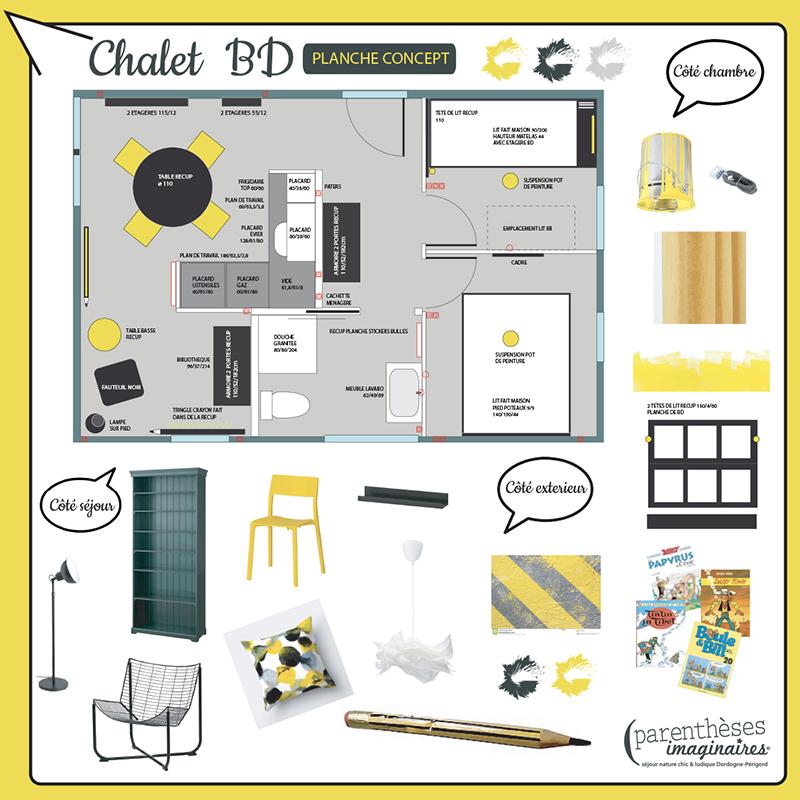 parentheses-imaginaires-planche-concept-chalet-bd
